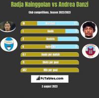 Radja Nainggolan vs Andrea Danzi h2h player stats
