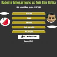 Radomir Milosavljevic vs Anis Ben-Hatira h2h player stats