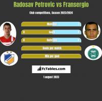 Radosav Petrovic vs Fransergio h2h player stats