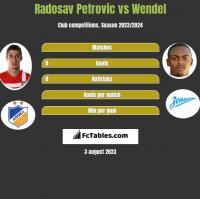 Radosav Petrovic vs Wendel h2h player stats