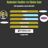 Radoslav Vasilev vs Elisha Sam h2h player stats