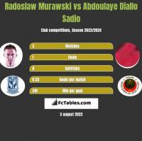 Radoslaw Murawski vs Abdoulaye Diallo Sadio h2h player stats