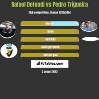 Rafael Defendi vs Pedro Trigueira h2h player stats