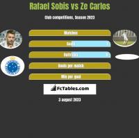 Rafael Sobis vs Ze Carlos h2h player stats