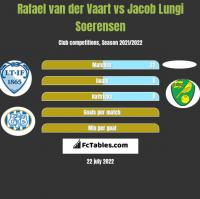 Rafael van der Vaart vs Jacob Lungi Soerensen h2h player stats