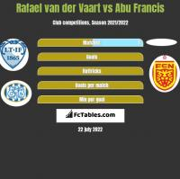 Rafael van der Vaart vs Abu Francis h2h player stats