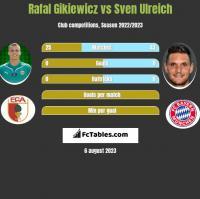 Rafal Gikiewicz vs Sven Ulreich h2h player stats
