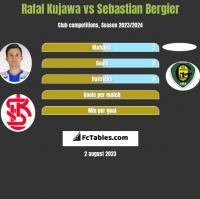 Rafał Kujawa vs Sebastian Bergier h2h player stats