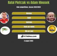 Rafał Pietrzak vs Adam Hlousek h2h player stats