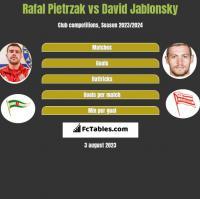 Rafał Pietrzak vs David Jablonsky h2h player stats