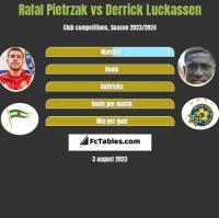 Rafal Pietrzak vs Derrick Luckassen h2h player stats