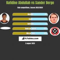 Rafidine Abdullah vs Sander Berge h2h player stats