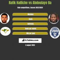 Rafik Halliche vs Abdoulaye Ba h2h player stats
