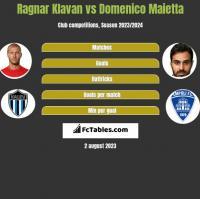Ragnar Klavan vs Domenico Maietta h2h player stats
