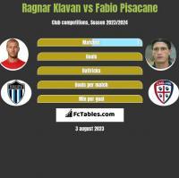 Ragnar Klavan vs Fabio Pisacane h2h player stats