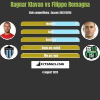 Ragnar Klavan vs Filippo Romagna h2h player stats