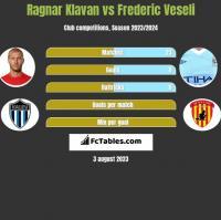 Ragnar Klavan vs Frederic Veseli h2h player stats