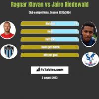 Ragnar Klavan vs Jairo Riedewald h2h player stats