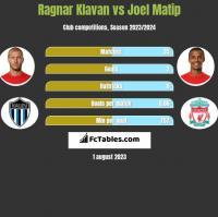 Ragnar Klavan vs Joel Matip h2h player stats