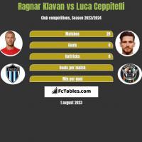Ragnar Klavan vs Luca Ceppitelli h2h player stats