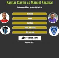 Ragnar Klavan vs Manuel Pasqual h2h player stats