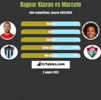 Ragnar Klavan vs Marcelo h2h player stats