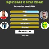 Ragnar Klavan vs Nenad Tomovic h2h player stats