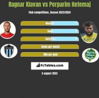 Ragnar Klavan vs Perparim Hetemaj h2h player stats