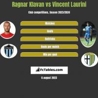 Ragnar Klavan vs Vincent Laurini h2h player stats