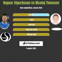 Ragnar Sigurdsson vs Nicolaj Thomsen h2h player stats