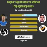 Ragnar Sigurdsson vs Sotirios Papagiannopoulos h2h player stats