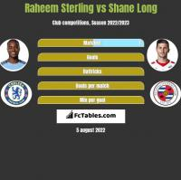 Raheem Sterling vs Shane Long h2h player stats