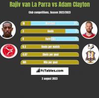Rajiv van La Parra vs Adam Clayton h2h player stats