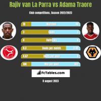 Rajiv van La Parra vs Adama Traore h2h player stats