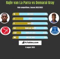 Rajiv van La Parra vs Demarai Gray h2h player stats