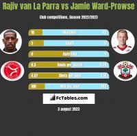 Rajiv van La Parra vs Jamie Ward-Prowse h2h player stats