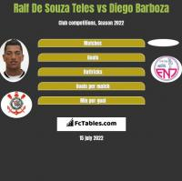 Ralf De Souza Teles vs Diego Barboza h2h player stats