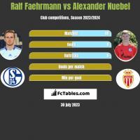 Ralf Faehrmann vs Alexander Nuebel h2h player stats
