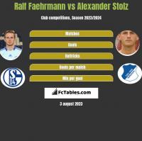 Ralf Faehrmann vs Alexander Stolz h2h player stats