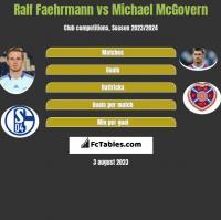 Ralf Faehrmann vs Michael McGovern h2h player stats