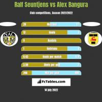 Ralf Seuntjens vs Alex Bangura h2h player stats