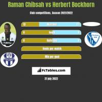 Raman Chibsah vs Herbert Bockhorn h2h player stats