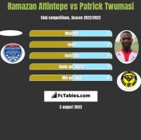 Ramazan Altintepe vs Patrick Twumasi h2h player stats