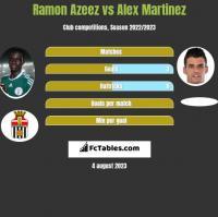 Ramon Azeez vs Alex Martinez h2h player stats
