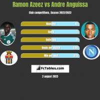Ramon Azeez vs Andre Anguissa h2h player stats