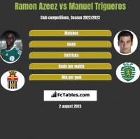 Ramon Azeez vs Manuel Trigueros h2h player stats