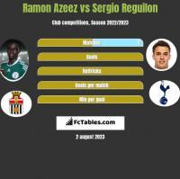 Ramon Azeez vs Sergio Reguilon h2h player stats