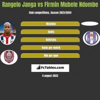 Rangelo Janga vs Firmin Mubele Ndombe h2h player stats