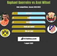Raphael Guerreiro vs Axel Witsel h2h player stats