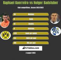 Raphael Guerreiro vs Holger Badstuber h2h player stats